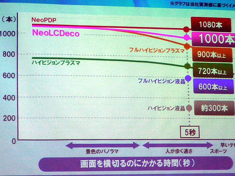 NEC???????????14 | ???@2?????(net)