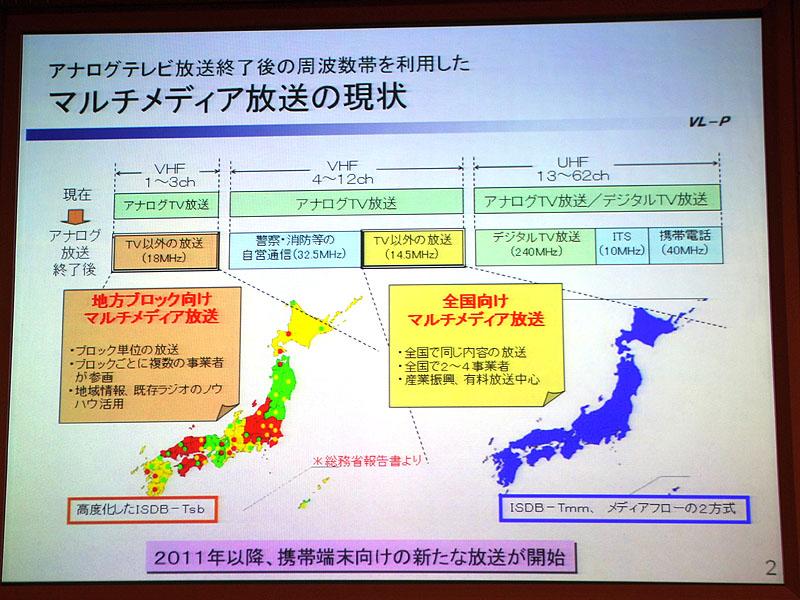 東京FMやNHKなど、マルチメディア放送推進協議会「VL-P」を説明