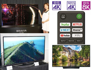 型 テレビ 50