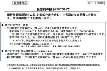 NHK、受信料を値下げ。地上波で月額59円、衛星で102円 - AV Watch