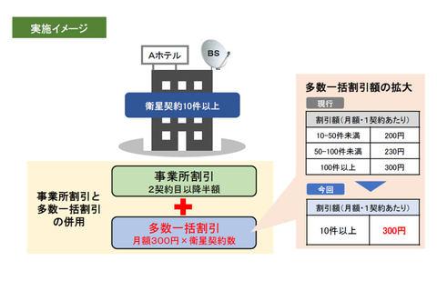 NHK受信料、衛星10契約以上・一括支払いで月300円値下げ - AV Watch