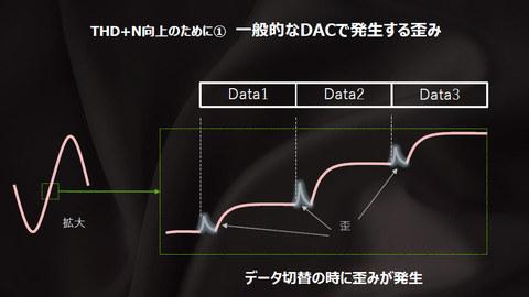 """驚異のS/N 140dB""""極限を超えた""""旭化成エレの新DAC「AK4499」の"""