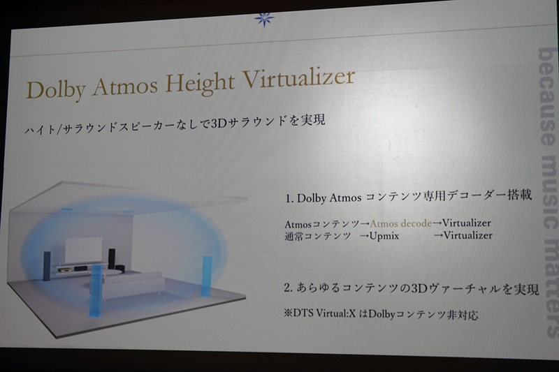 「Dolby Atmos Height Virtualizer」