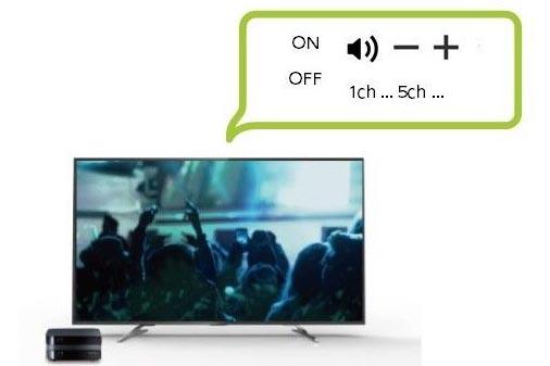 ピクセラ、Android TVアプリ「Xit」がGoogleアシスタントと連携。声でTV操作